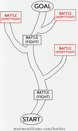 Which battles should I fight?