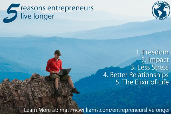 5 reasons why entrepreneurs live longer