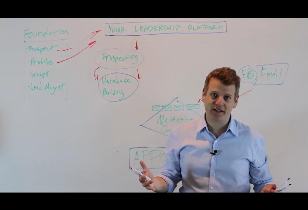 josh turner, The Appointment Generator, TAG, LinkedIn Training