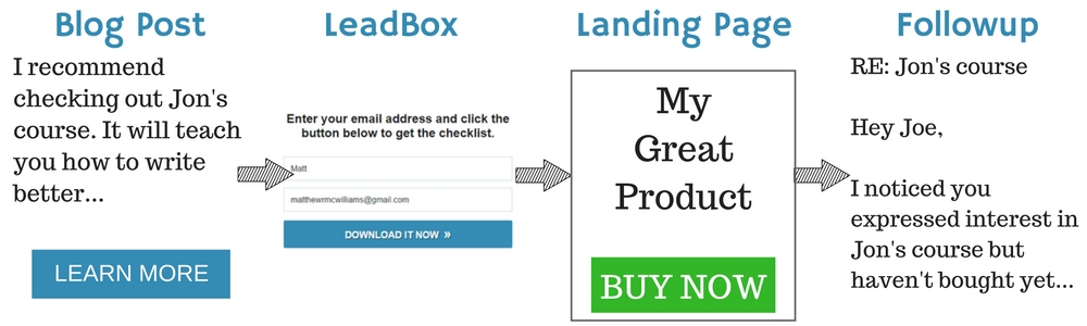 How to use LeadPages for affiliate marketing