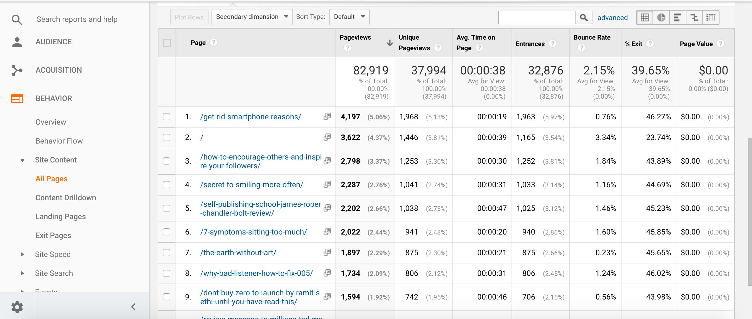 How to use Google Analytics for affiliate marketing