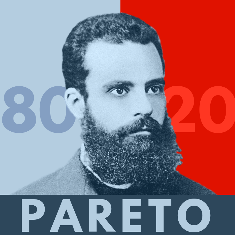 The Pareto Principle (80/20 formula) in marketing